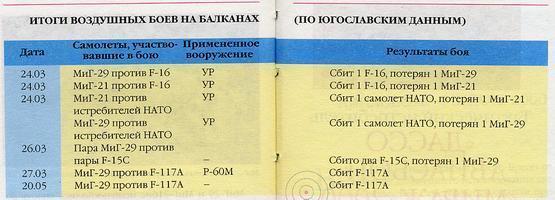 http://www.skverik.ru/Pics/table.JPG