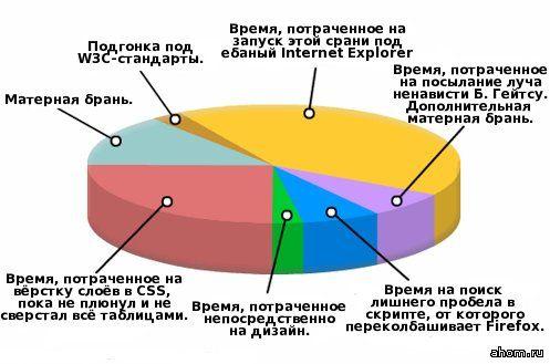 http://ahom.ru/uploads/2007/01/ahom-ru_20070130_497x329_graph.jpg