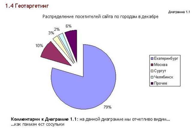 http://www.webpark.ru/uploads42/pacman_geo.jpg