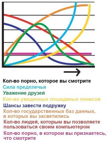 http://voffka.com/archives/porn-ratio.jpg