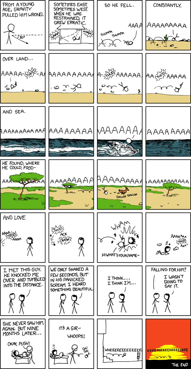 http://imgs.xkcd.com/comics/the_man_who_fell_sideways.png