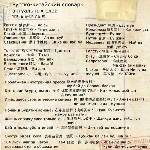 http://voffka.com/archives/razgov.jpg