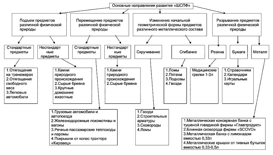 http://lib.aldebaran.ru/author/filaretov_petr/filaretov_petr_filosofiya_sily/pic_1.png
