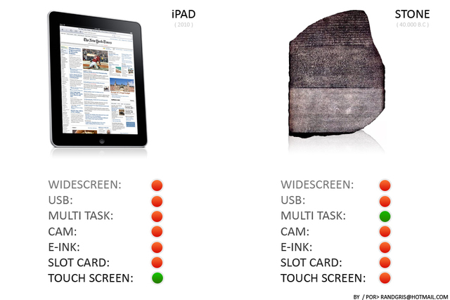 http://www.doobybrain.com/wp-content/uploads/2010/01/ipad-vs-stone.jpg