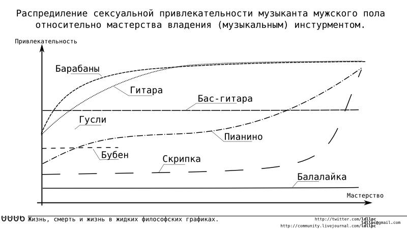 http://s51.radikal.ru/i131/1106/a9/14a62c837071.jpg