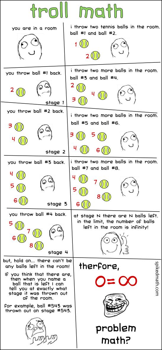 http://spikedmath.com/comics/426-troll-math.png