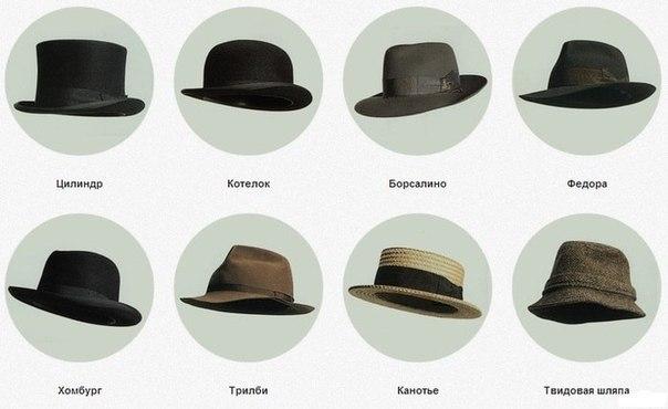 Виды шляп с чем носить