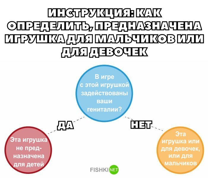 https://cdn.fishki.net/upload/post/2018/12/20/2810387/2.jpg