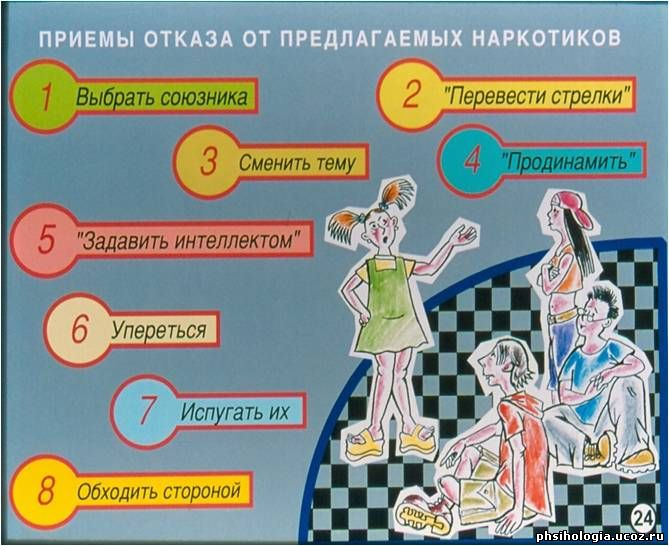 http://www.psyhologia-online.com/Prezentacii/prezentacija_narkotiki_foto_1.jpg